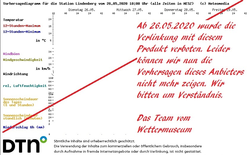 Screenshot eines meteomedia - Produktes, bearbeitet