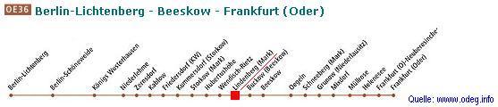 Die Bahnhöfe bzw. Haltepunkte der Strecke RB36