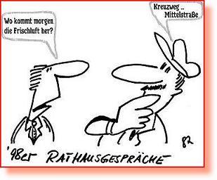 fiktives Rathausgespräch ...
